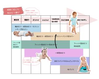■□ ご協賛者紹介&10月モデル紹介 vol. 03□■