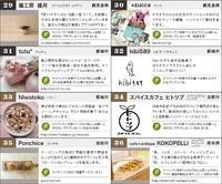 cocokura marche 2017出店者様紹介 No.3