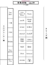 日向日和 Vol 30 出店者配置図