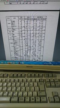 県立高校推薦入試倍率発表!