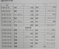 勤労感謝の日は9チーム集結のTRM 2017/11/22 09:54:21