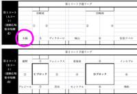 宮崎南カップ2017 組合せ