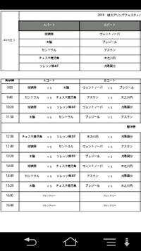 綾スプリングフェスティバル組み合わせ 2018/04/20 19:27:15