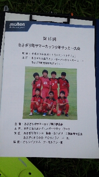 あさぎり町サマーカップ少年サッカー大会試合結果
