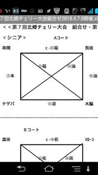 北郷チェリーカップ1日目組み合わせ 2018/04/05 00:53:00