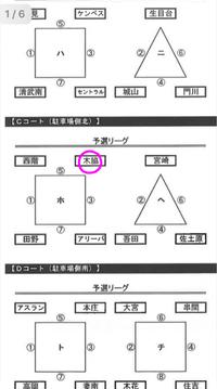 第22回生目台カップ 組合せ 2018/01/05 17:05:41