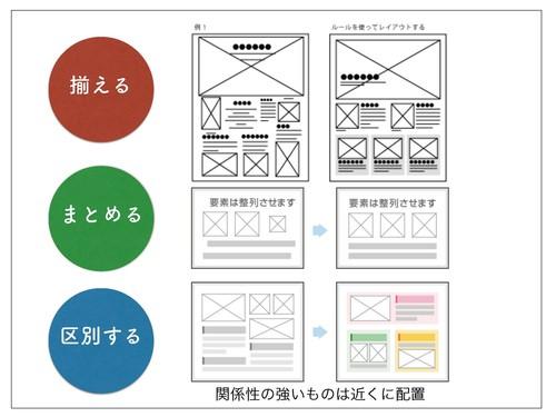 ヒムカレッジ2016 vol.2 デザインを見える化するワークショップ 開催しました!