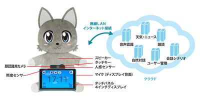 ドコモとユピテル、猫型の対話ロボットを開発