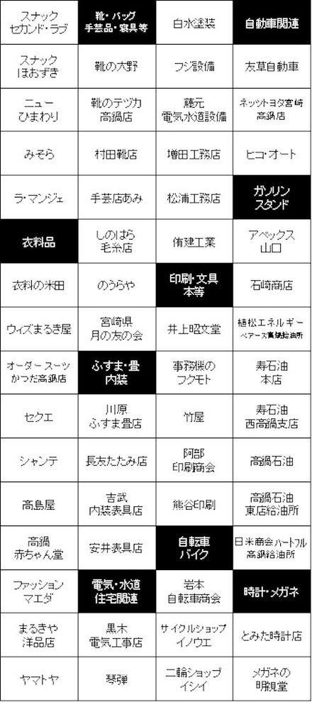 続・プレミアム商品券