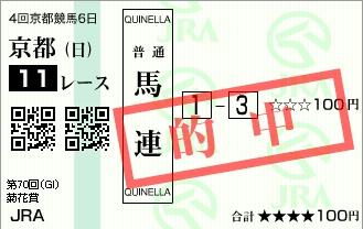 菊花賞 反省会(馬連 94.1倍 的中!)
