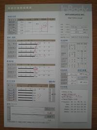 本日インボディ測定会!!